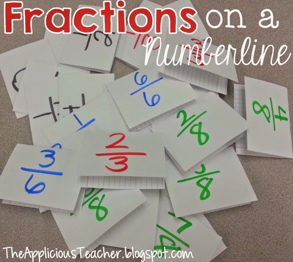 fractions on a numberline
