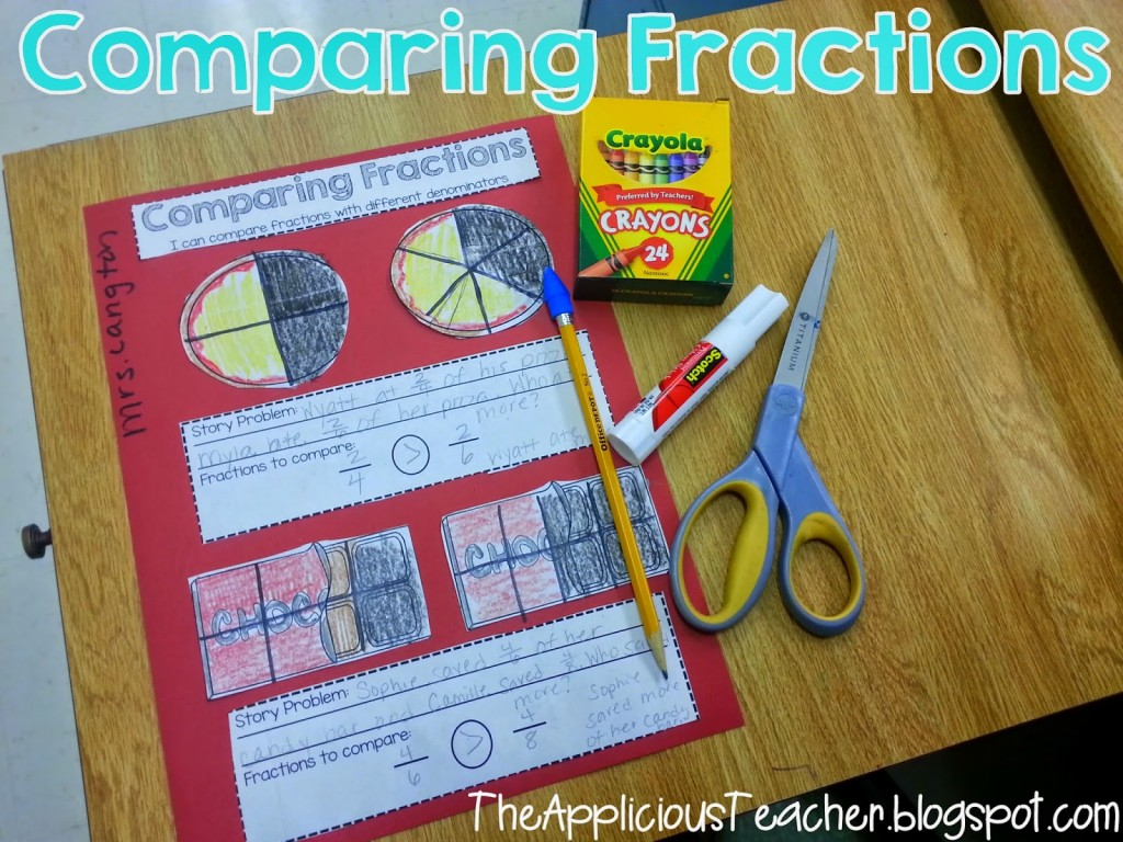 comparing fractions activity