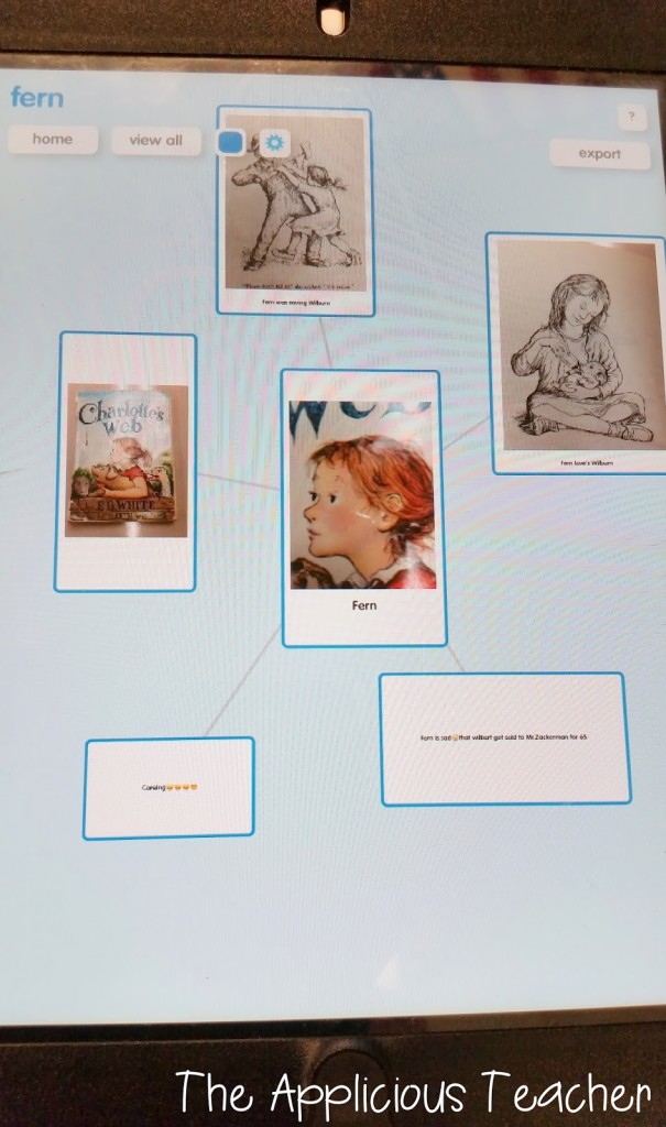 character map for Charlotte's Web