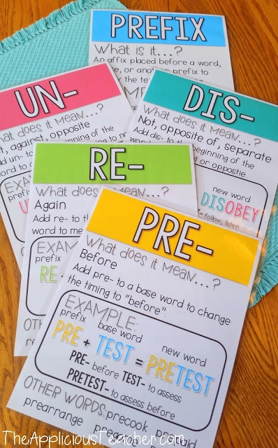prefix reference posters