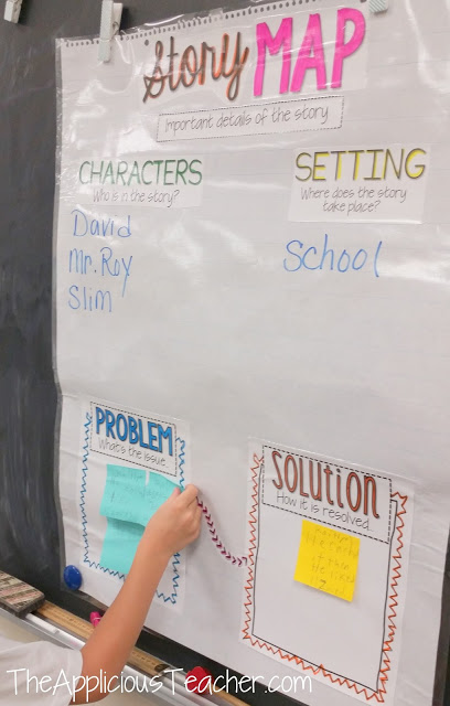 Story Map Interactive anchor chart