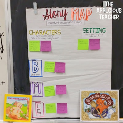Using a story map interactive anchor chart to compare two versions of the same story.