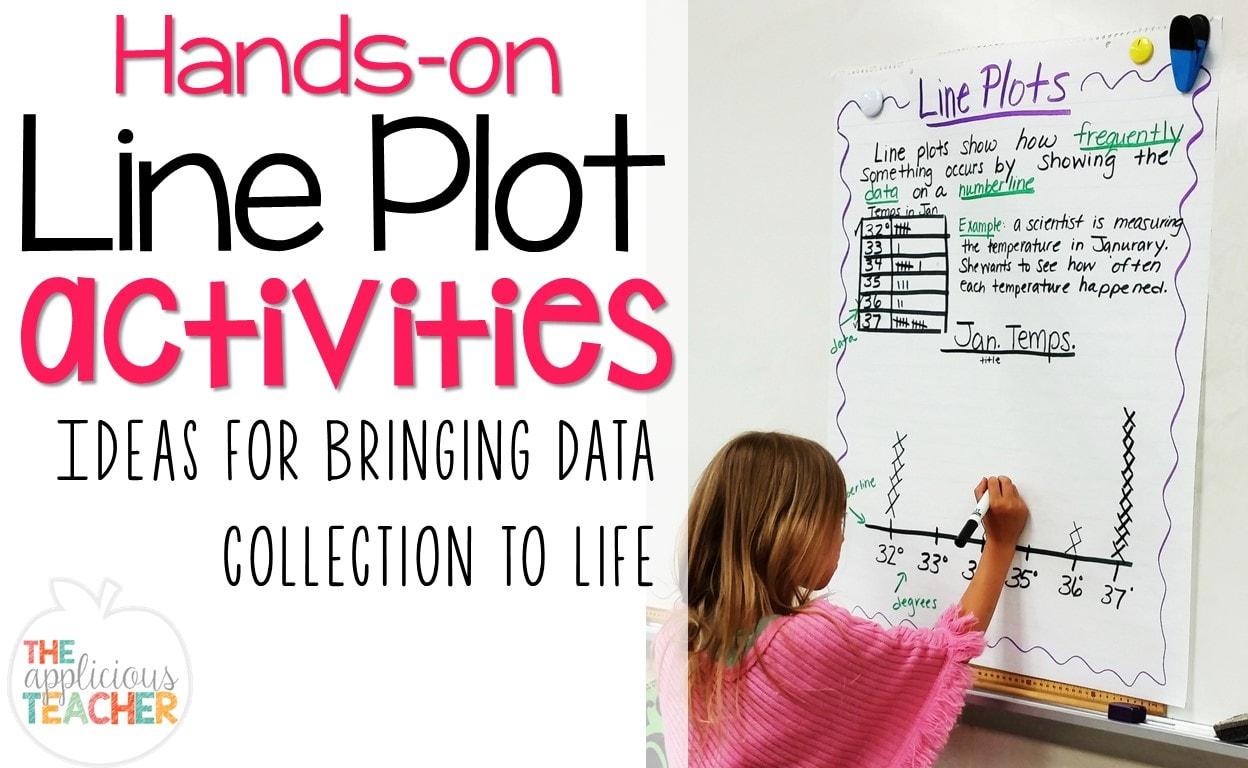 line plot activity ideas