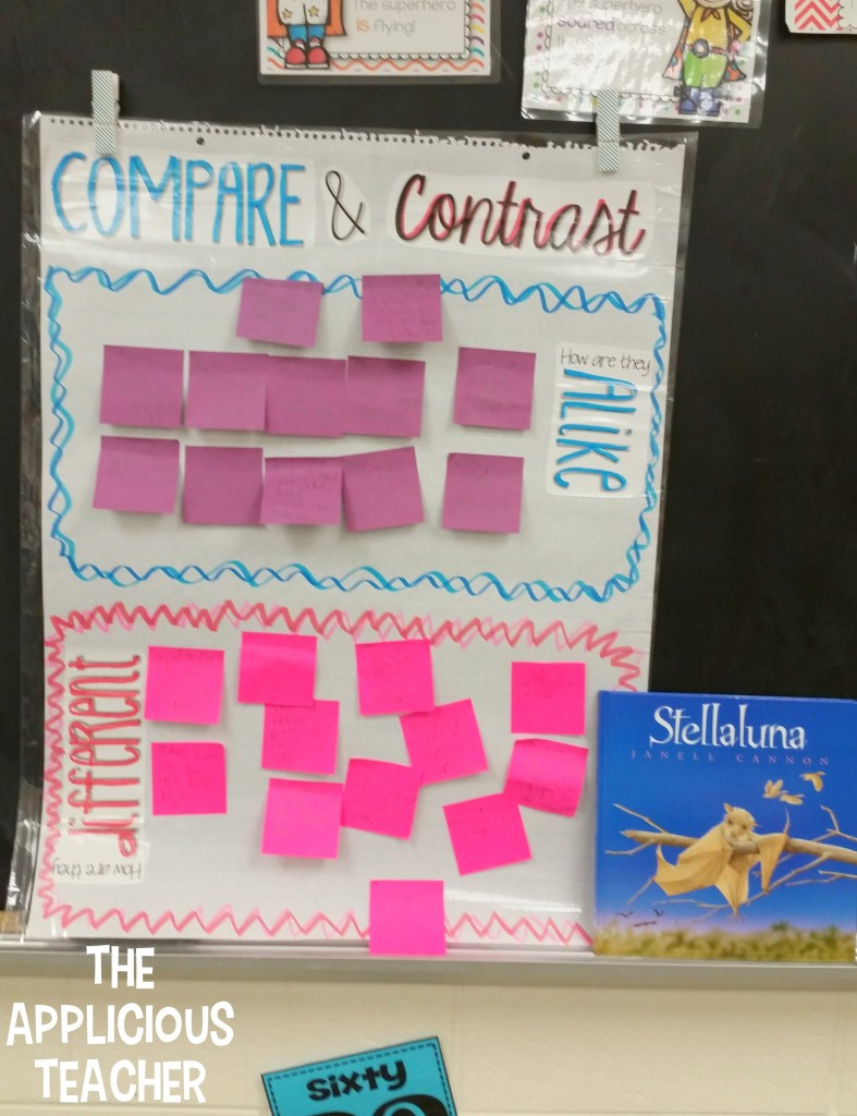 compare and contrast Interactive anchor chart