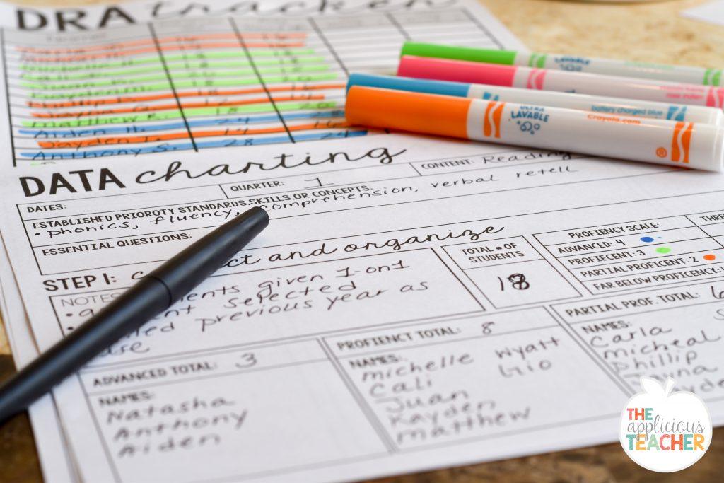 Data Charting-5