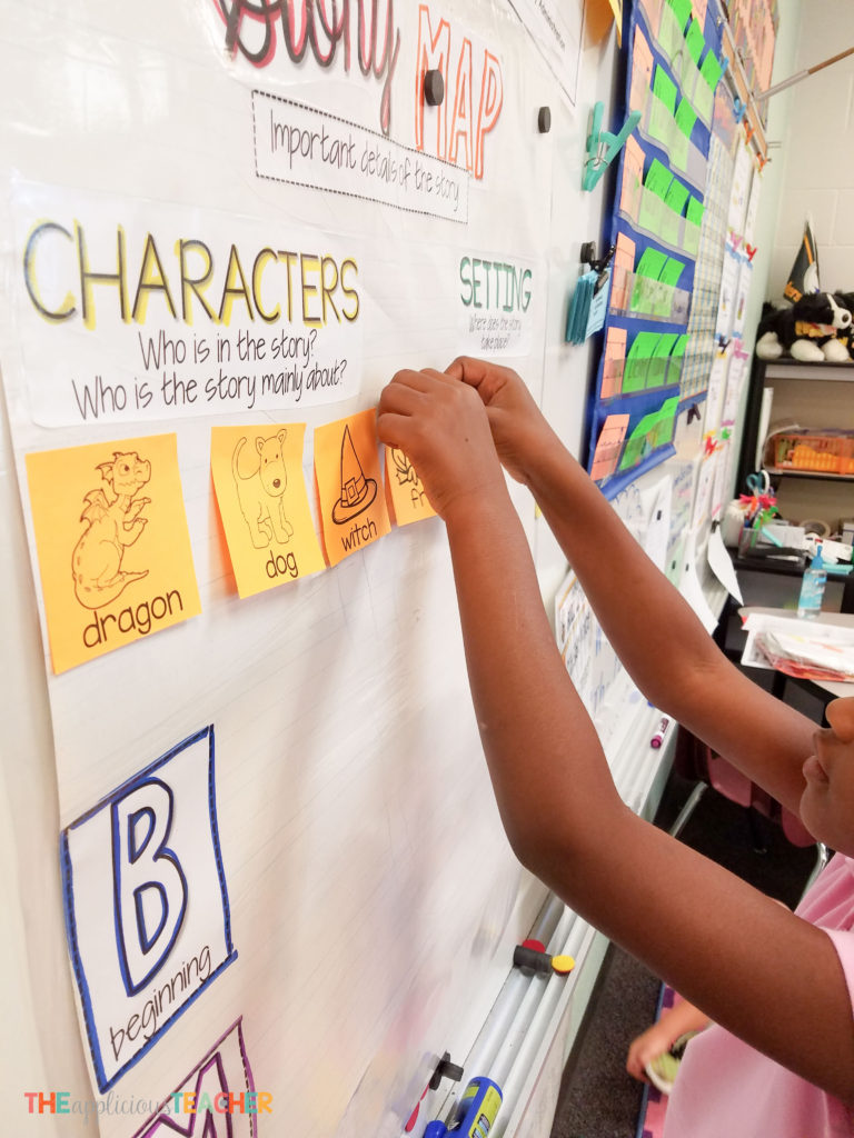Add engagement by having the students put up the reponses for the interactive anchor chart.- The Applicious Teacher