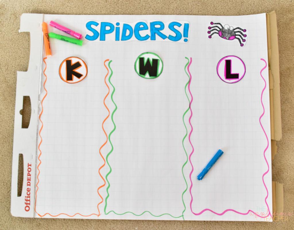 Spider unit KWL chart