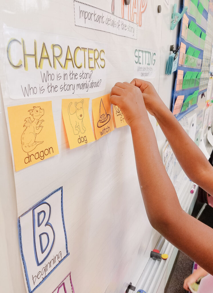 identifying characters in room on the broom
